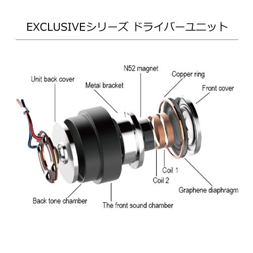 EXCLUSIVEシリーズ ドライバーユニット